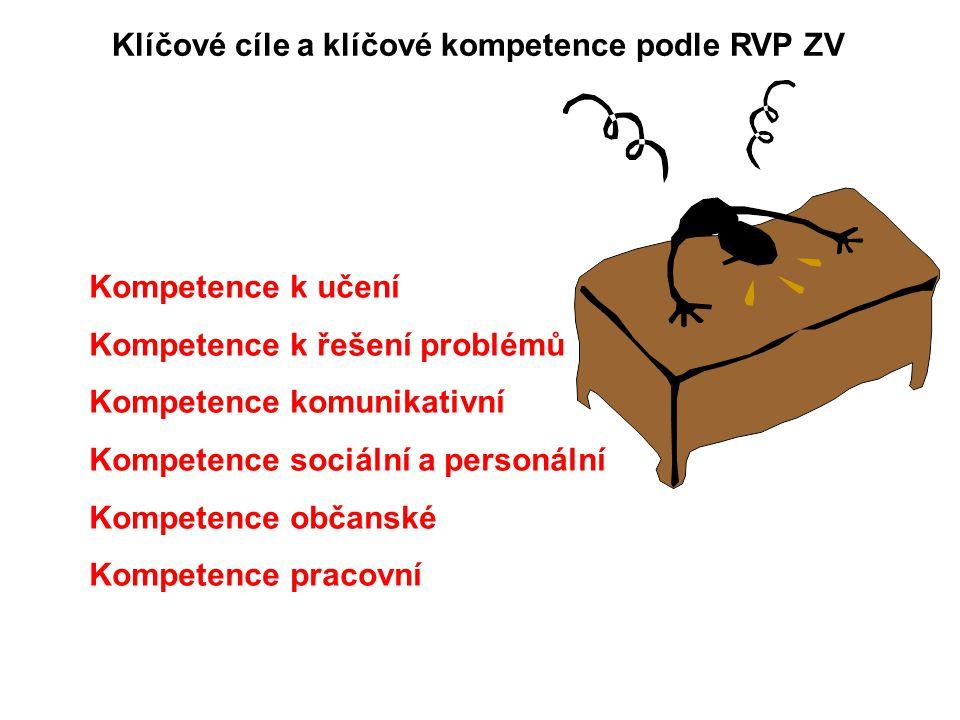 Klíčové cíle a klíčové kompetence podle RVP ZV Kompetence k učení Kompetence k řešení problémů Kompetence komunikativní Kompetence sociální a personál