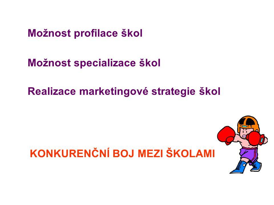 Možnost profilace škol Možnost specializace škol Realizace marketingové strategie škol KONKURENČNÍ BOJ MEZI ŠKOLAMI