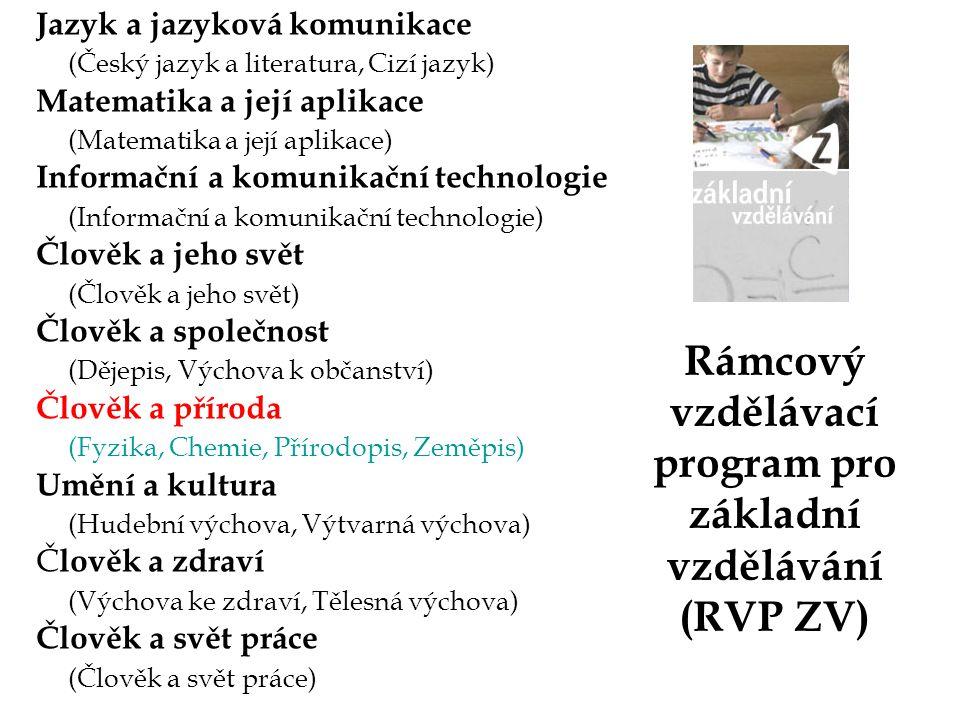 Rámcový vzdělávací program pro základní vzdělávání (RVP ZV) Jazyk a jazyková komunikace (Český jazyk a literatura, Cizí jazyk) Matematika a její aplik