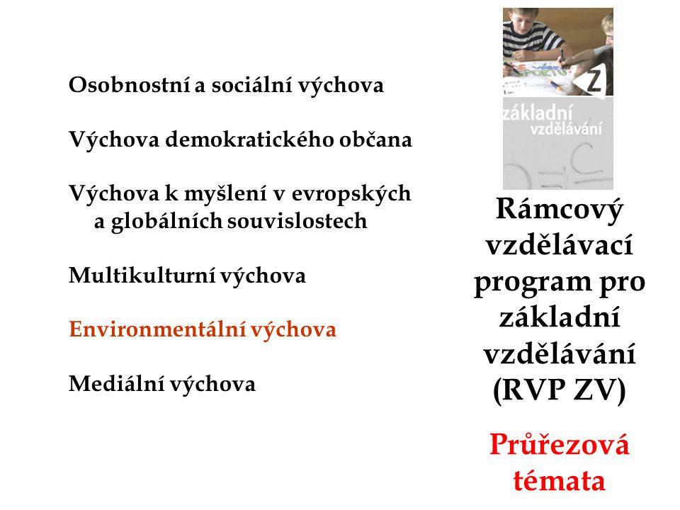 Rámcový vzdělávací program pro základní vzdělávání (RVP ZV) Průřezová témata Osobnostní a sociální výchova Výchova demokratického občana Výchova k myš