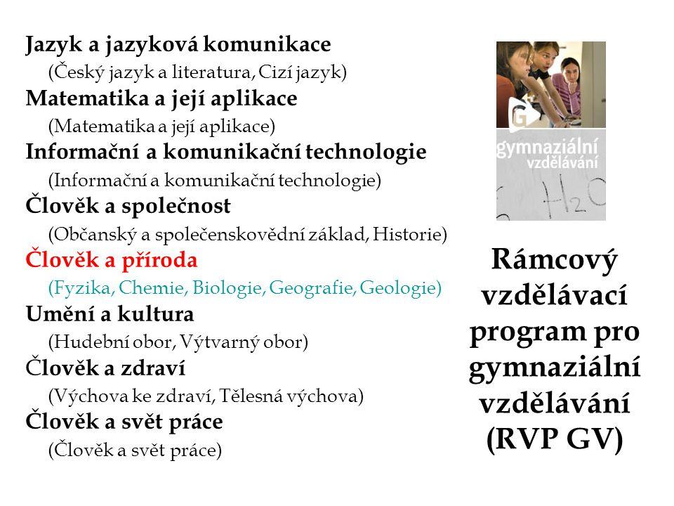 Rámcový vzdělávací program pro gymnaziální vzdělávání (RVP GV) Jazyk a jazyková komunikace (Český jazyk a literatura, Cizí jazyk) Matematika a její ap
