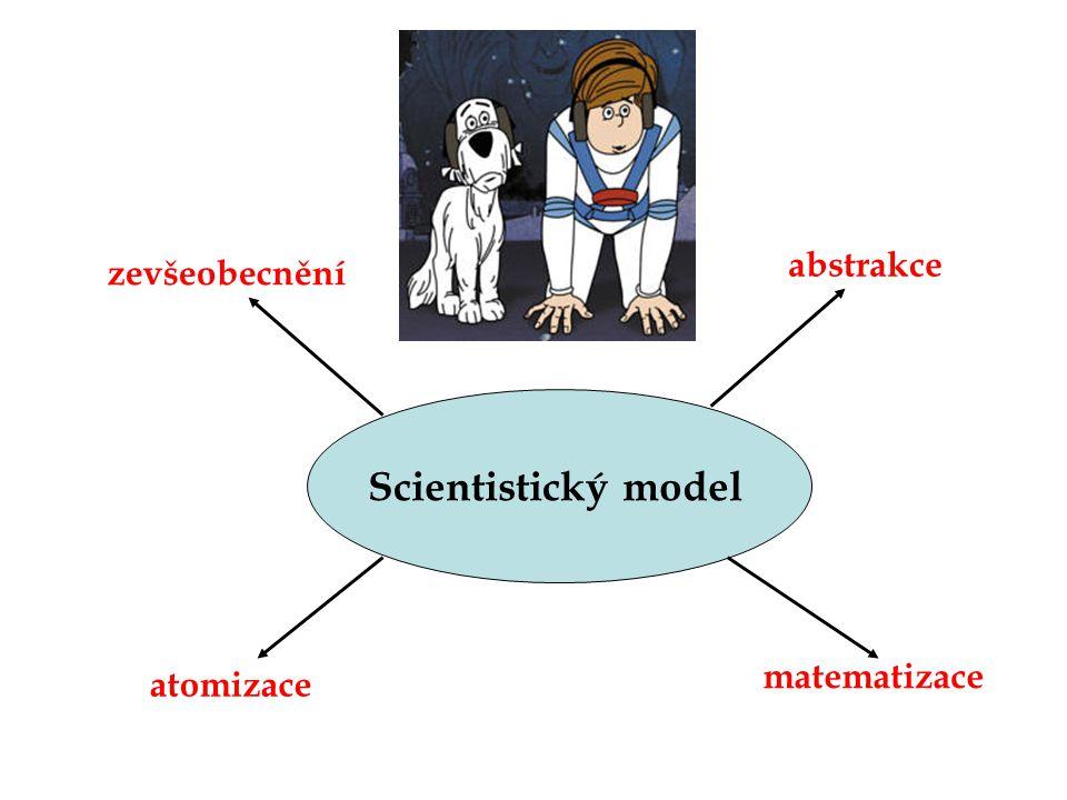 Scientistický model abstrakce zevšeobecnění matematizace atomizace