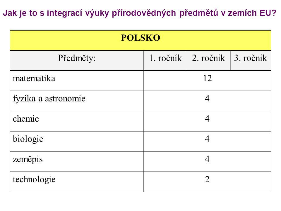 Jak je to s integrací výuky přírodovědných předmětů v zemích EU? POLSKO Předměty:1. ročník2. ročník3. ročník matematika12 fyzika a astronomie4 chemie4