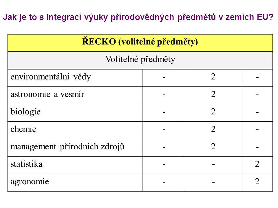 ŘECKO (volitelné předměty) Volitelné předměty environmentální vědy-2- astronomie a vesmír-2- biologie-2- chemie-2- management přírodních zdrojů-2- sta