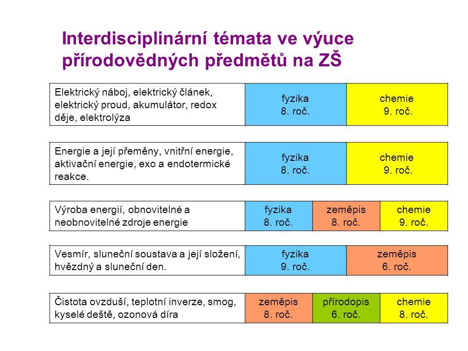 Interdisciplinární témata ve výuce přírodovědných předmětů na ZŠ Elektrický náboj, elektrický článek, elektrický proud, akumulátor, redox děje, elektr