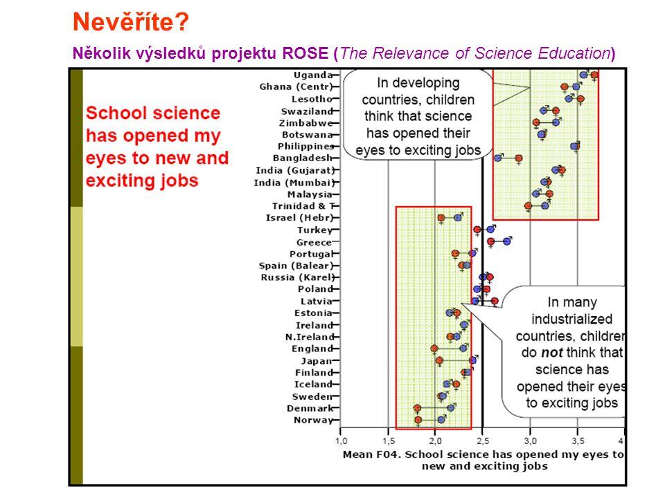 Nevěříte? Několik výsledků projektu ROSE (The Relevance of Science Education)