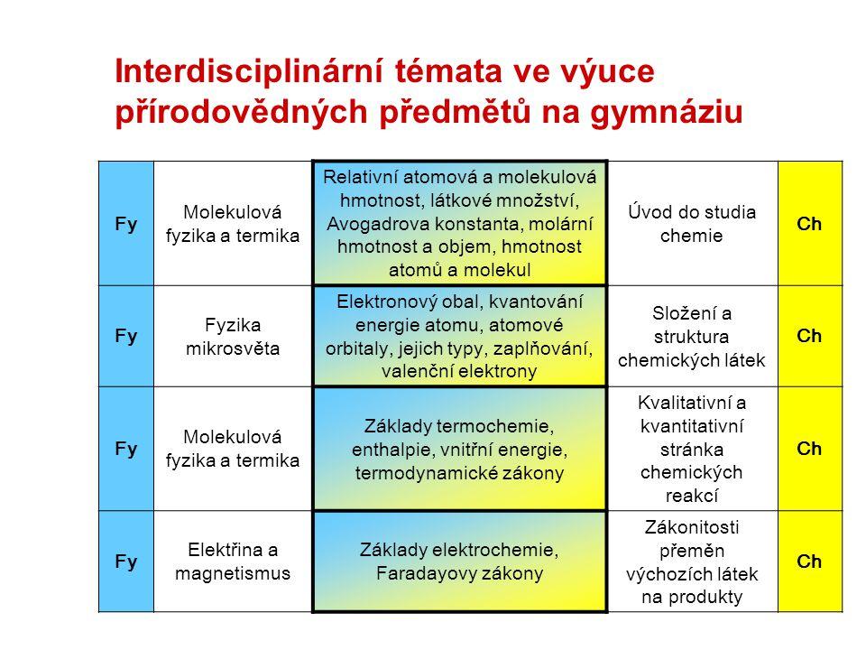 Interdisciplinární témata ve výuce přírodovědných předmětů na gymnáziu Fy Molekulová fyzika a termika Relativní atomová a molekulová hmotnost, látkové