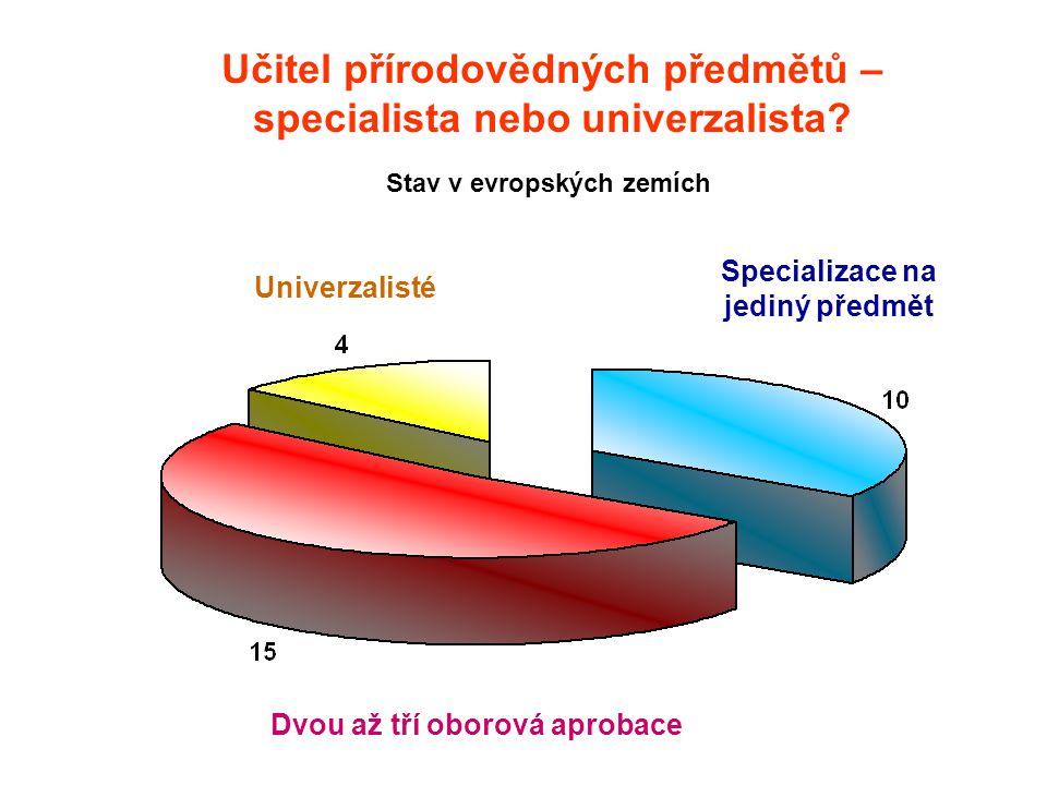 Učitel přírodovědných předmětů – specialista nebo univerzalista? Specializace na jediný předmět Univerzalisté Dvou až tří oborová aprobace Stav v evro