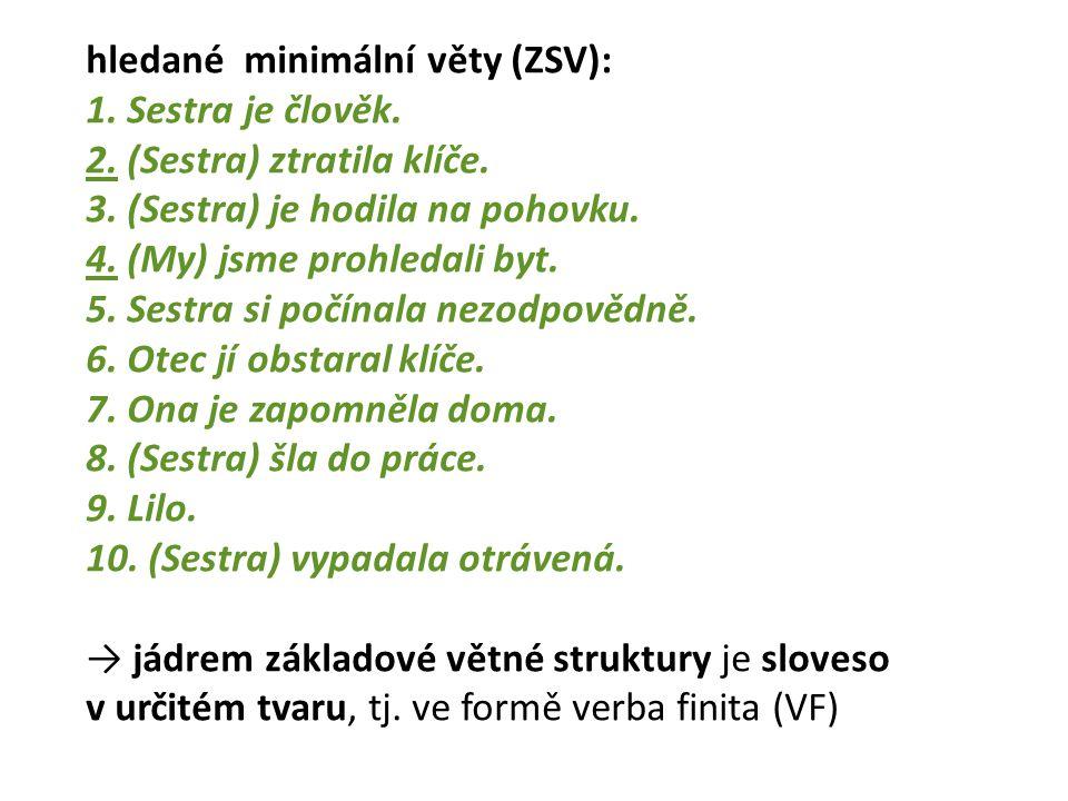 hledané minimální věty (ZSV): 1. Sestra je člověk.