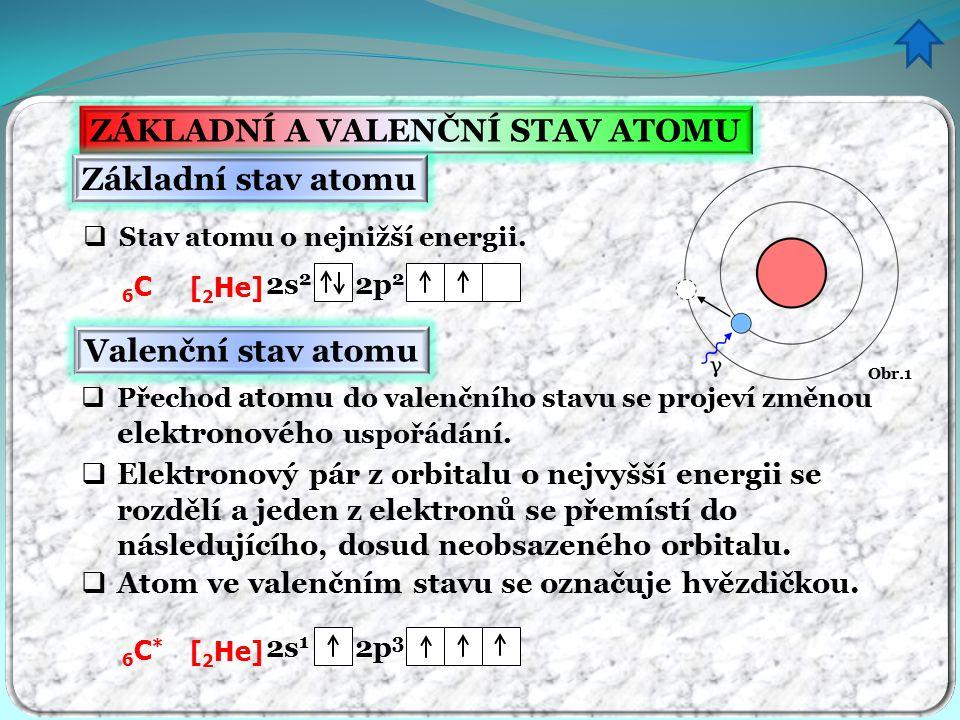 ZÁKLADNÍ A VALENČNÍ STAV ATOMU Valenční stav atomu  Stav atomu o nejnižší energii. Základní stav atomu  Přechod atomu do valenčního stavu se projeví