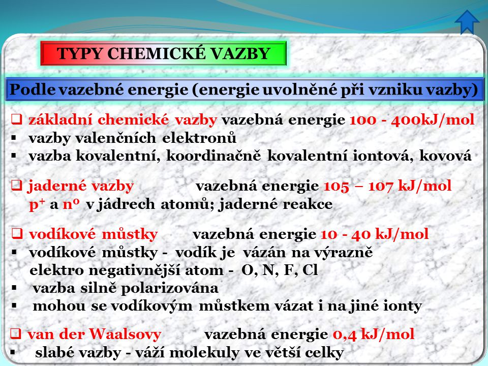 TYPY CHEMICKÉ VAZBY  van der Waalsovy vazebná energie 0,4 kJ/mol  slabé vazby - váží molekuly ve větší celky Podle vazebné energie (energie uvolněné