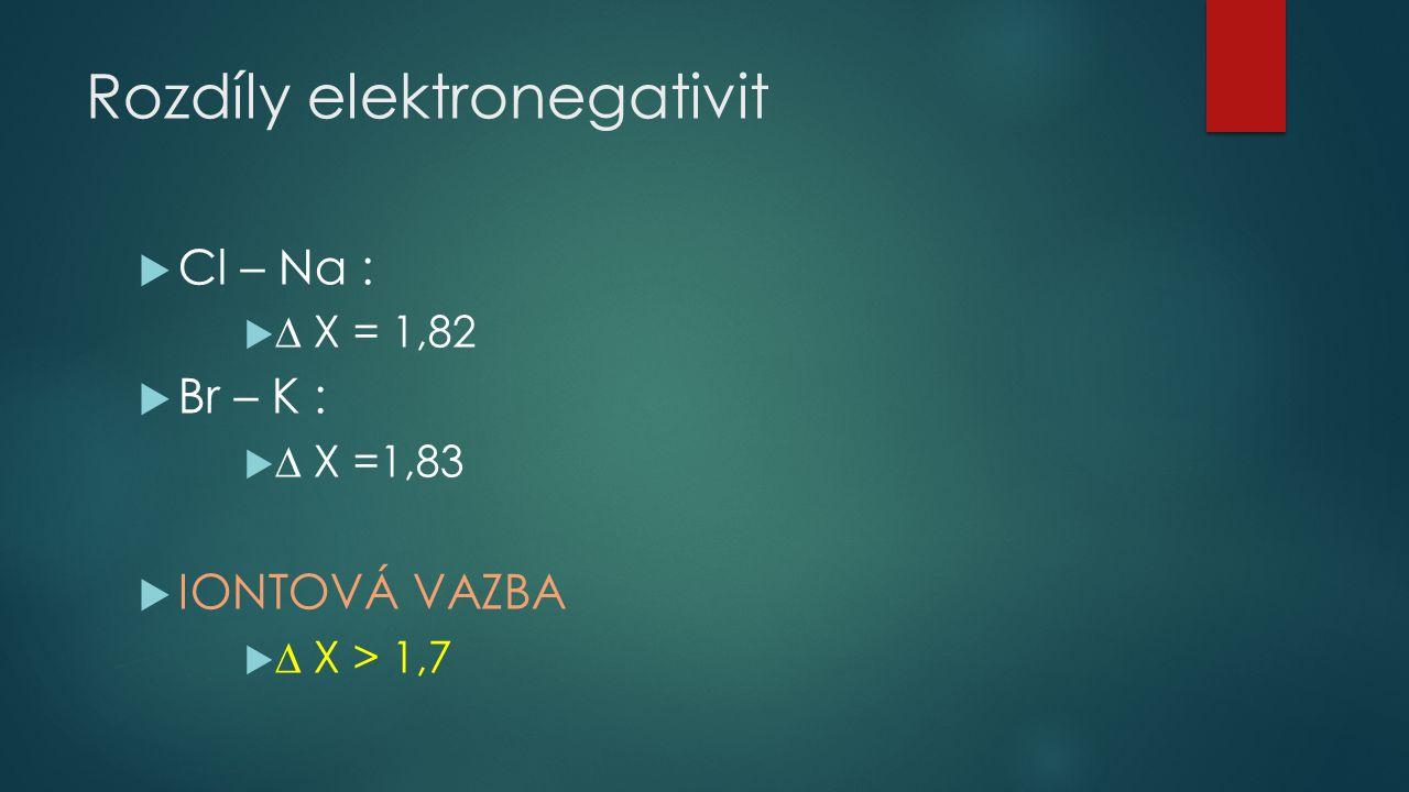 Rozdíly elektronegativit  Cl – Na :   X = 1,82  Br – K :   X =1,83  IONTOVÁ VAZBA   X > 1,7