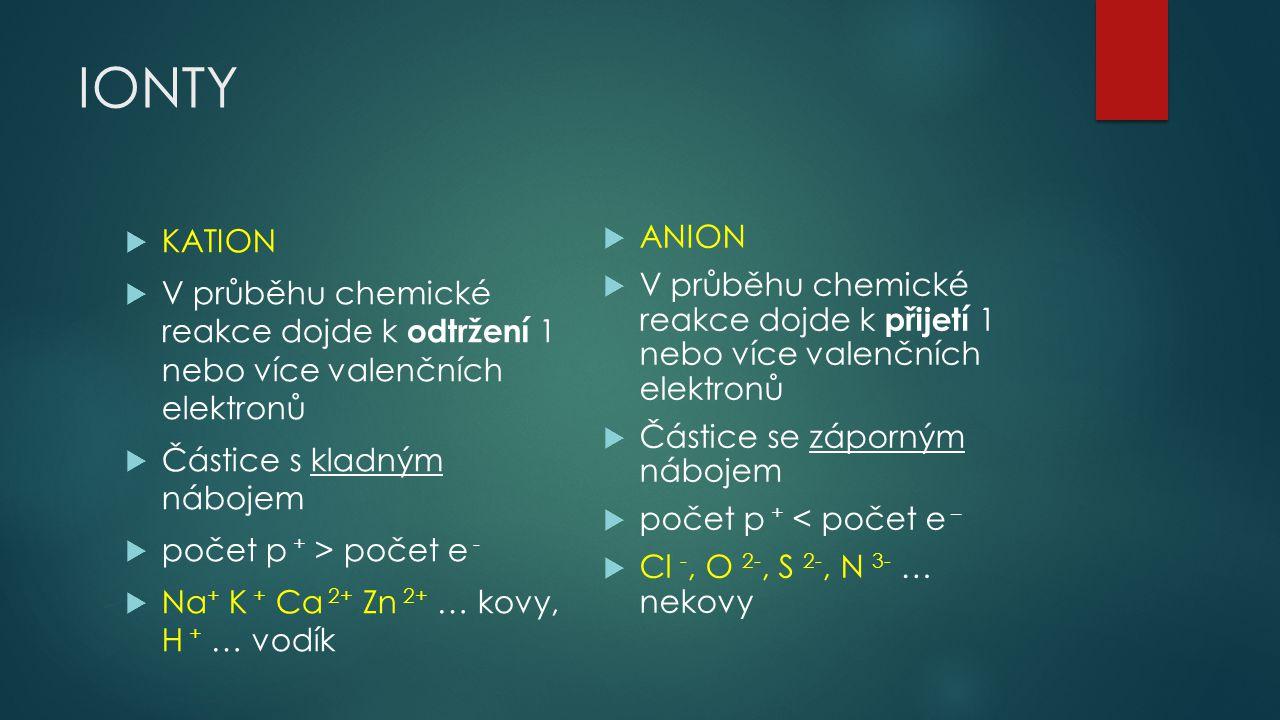 IONTY  KATION  V průběhu chemické reakce dojde k odtržení 1 nebo více valenčních elektronů  Částice s kladným nábojem  počet p + > počet e -  Na + K + Ca 2+ Zn 2+ … kovy, H + … vodík  ANION  V průběhu chemické reakce dojde k přijetí 1 nebo více valenčních elektronů  Částice se záporným nábojem  počet p + < počet e –  Cl -, O 2-, S 2-, N 3- … nekovy