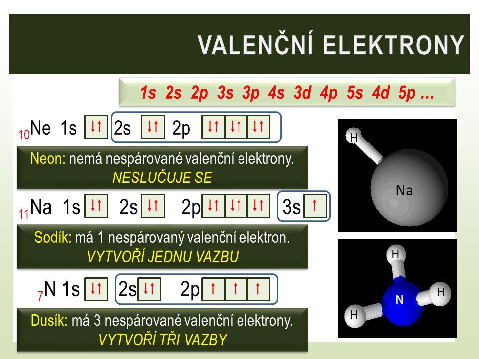 10 Ne 1s 2s 2p 11 Na 1s 2s 2p 3s 7 N 1s 2s 2p 1s 2s 2p 3s 3p 4s 3d 4p 5s 4d 5p …   Neon: nemá nespárované valenční elektrony. NESLUČUJE SE   S