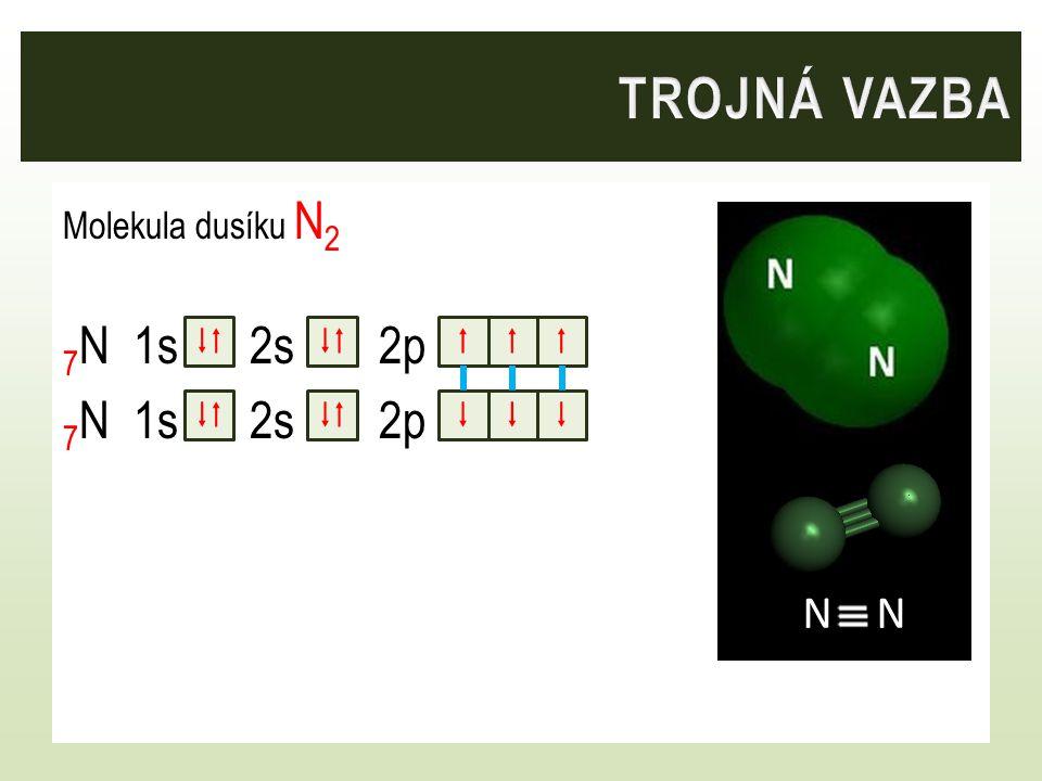 Molekula dusíku N 2 7 N 1s 2s 2p   F   N – N