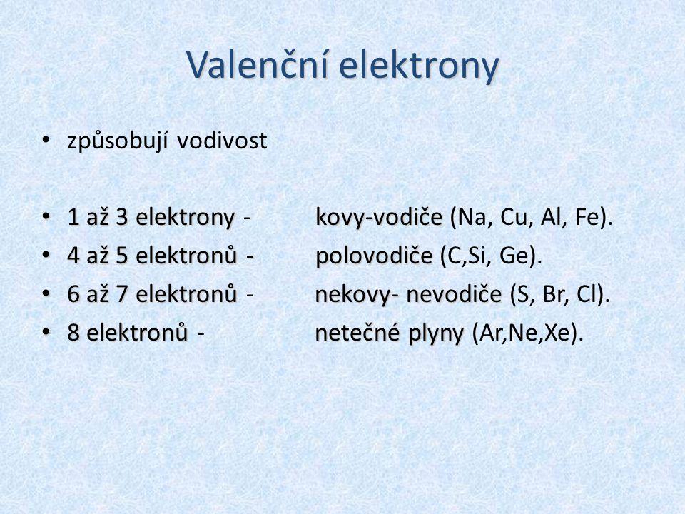 Valenční elektrony způsobují vodivost 1 až 3 elektronykovy-vodiče 1 až 3 elektrony -kovy-vodiče (Na, Cu, Al, Fe). 4 až 5 elektronů -polovodiče 4 až 5
