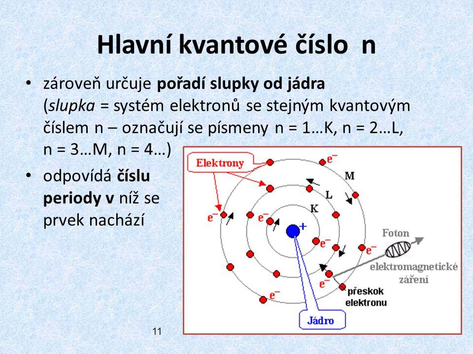 Hlavní kvantové číslo n zároveň určuje pořadí slupky od jádra (slupka = systém elektronů se stejným kvantovým číslem n – označují se písmeny n = 1…K,