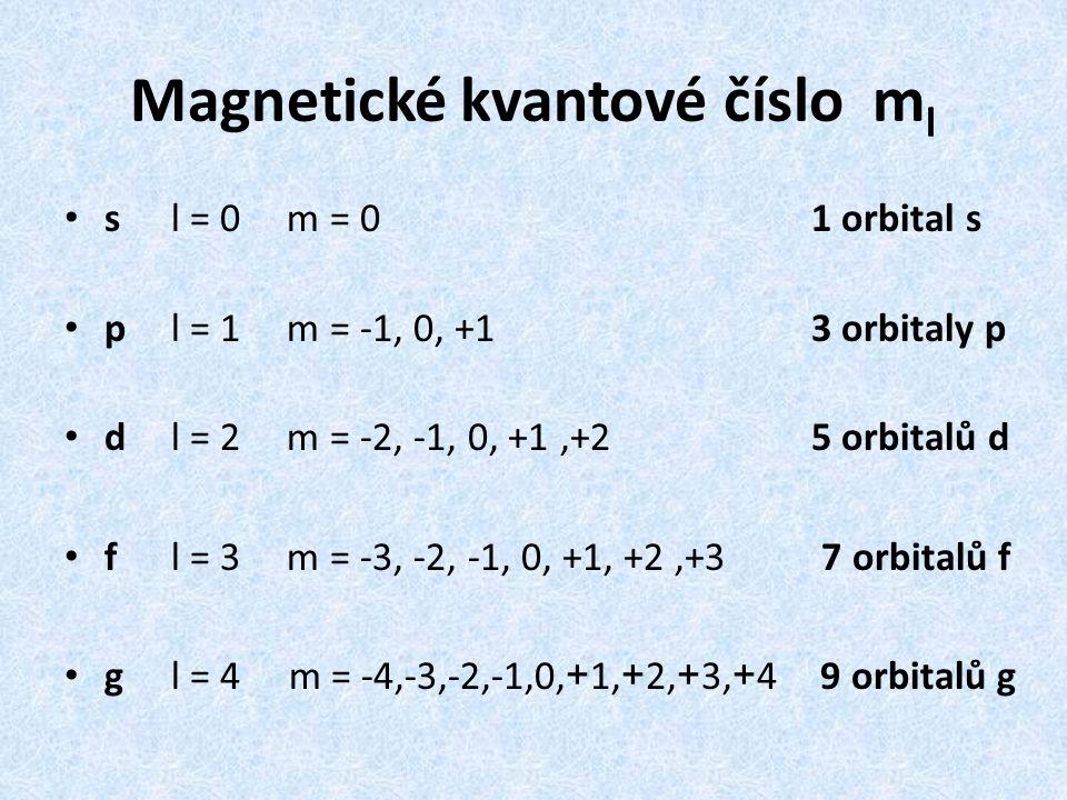 Magnetické kvantové číslo m l sl = 0 m = 0 1 orbital s pl = 1 m = -1, 0, +1 3 orbitaly p dl = 2 m = -2, -1, 0, +1,+2 5 orbitalů d fl = 3 m = -3, -2, -