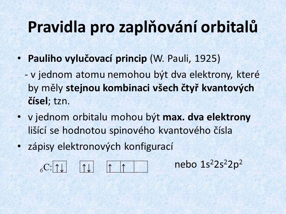 Pravidla pro zaplňování orbitalů Pauliho vylučovací princip (W. Pauli, 1925) - v jednom atomu nemohou být dva elektrony, které by měly stejnou kombina