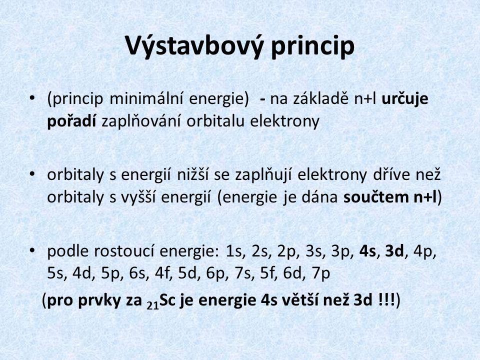 Výstavbový princip (princip minimální energie) - na základě n+l určuje pořadí zaplňování orbitalu elektrony orbitaly s energií nižší se zaplňují elekt