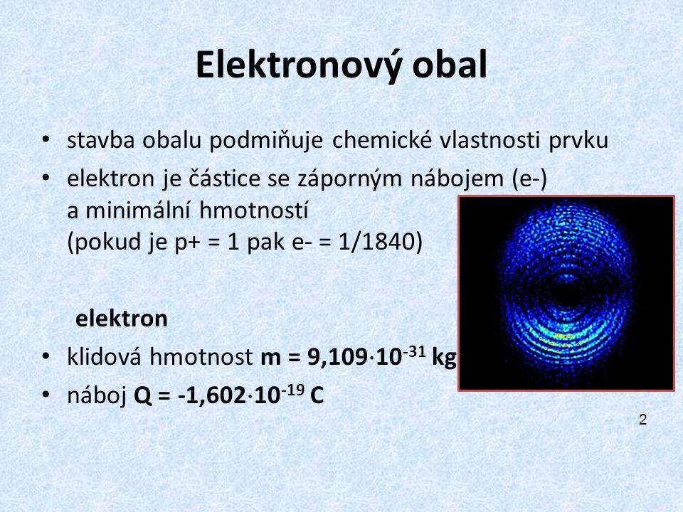 Elektronový obal stavba obalu podmiňuje chemické vlastnosti prvku elektron je částice se záporným nábojem (e-) a minimální hmotností (pokud je p+ = 1