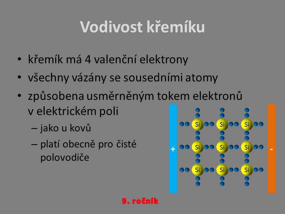 Vodivost křemíku křemík má 4 valenční elektrony všechny vázány se sousedními atomy způsobena usměrněným tokem elektronů v elektrickém poli –j–jako u k