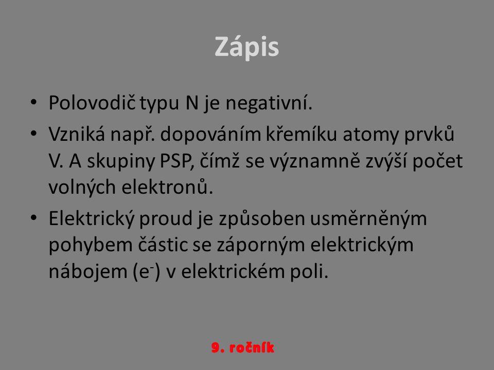 Zápis Polovodič typu N je negativní. Vzniká např. dopováním křemíku atomy prvků V. A skupiny PSP, čímž se významně zvýší počet volných elektronů. Elek