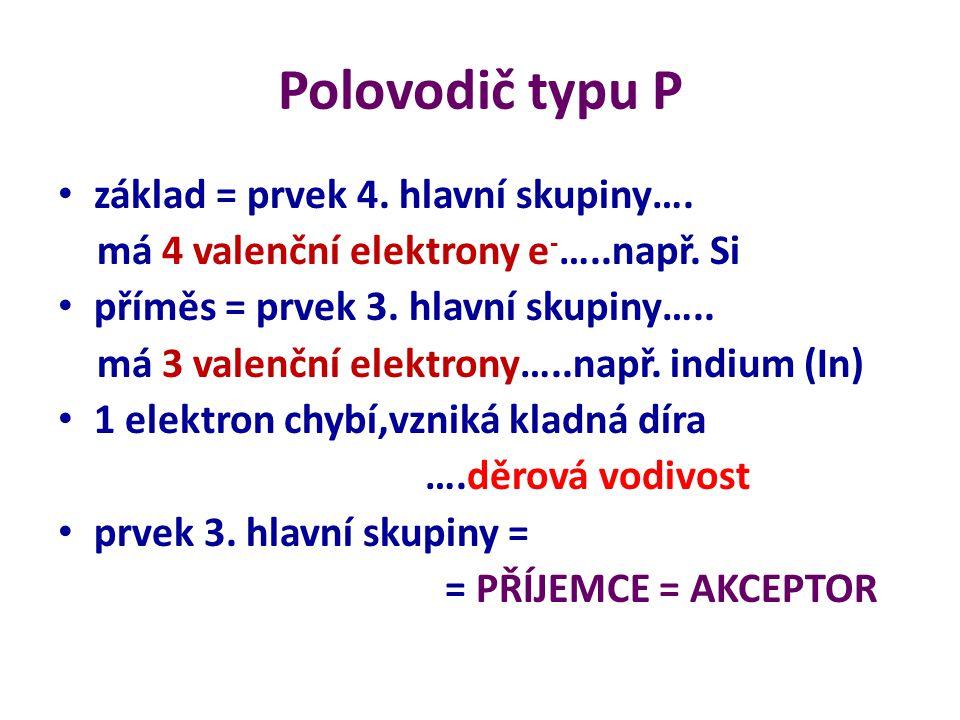 Polovodič typu P základ = prvek 4. hlavní skupiny…. má 4 valenční elektrony e - …..např. Si příměs = prvek 3. hlavní skupiny….. má 3 valenční elektron