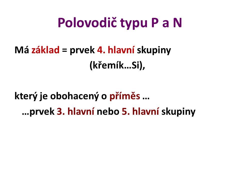 Polovodič typu P a N Má základ = prvek 4. hlavní skupiny (křemík…Si), který je obohacený o příměs … …prvek 3. hlavní nebo 5. hlavní skupiny