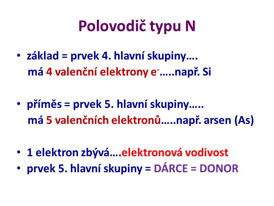 Polovodič typu N základ = prvek 4. hlavní skupiny…. má 4 valenční elektrony e - …..např. Si příměs = prvek 5. hlavní skupiny….. má 5 valenčních elektr