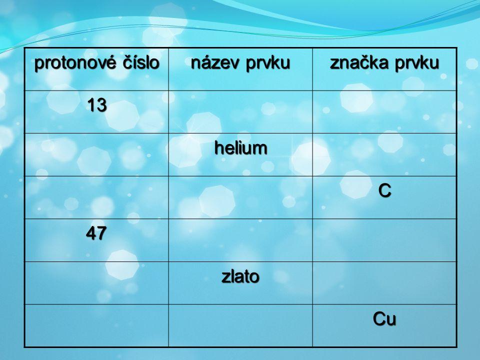 protonové číslo název prvku značka prvku 13 helium C 47 zlato Cu