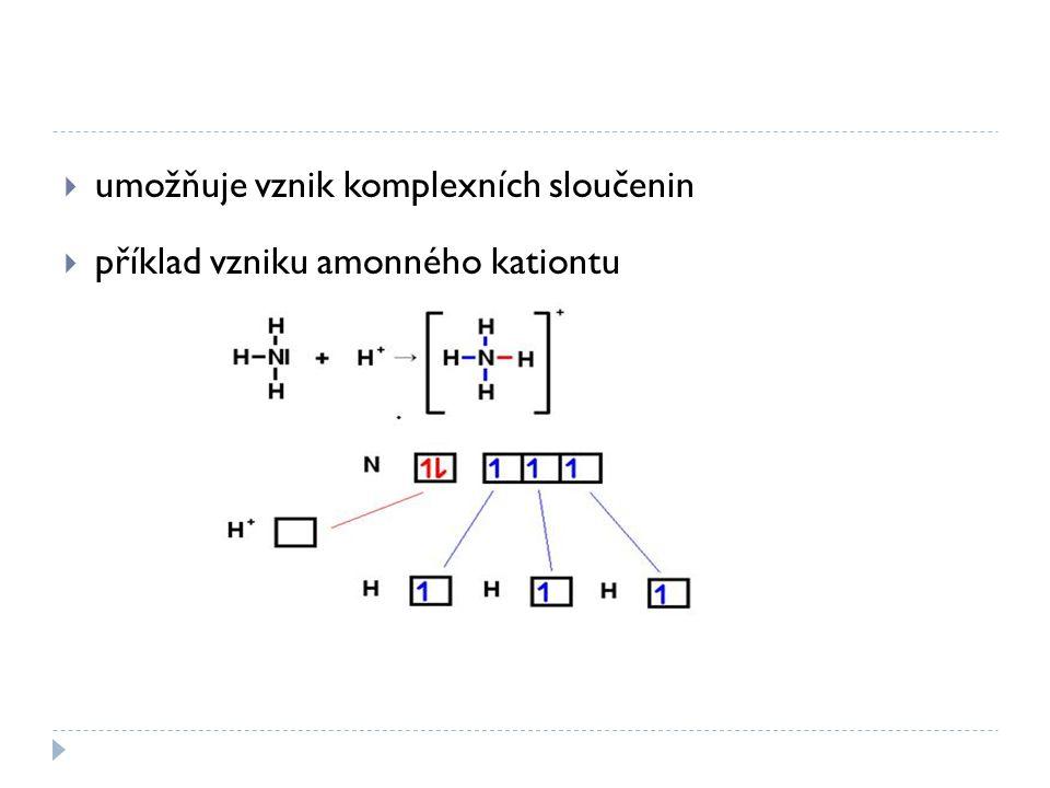  umožňuje vznik komplexních sloučenin  příklad vzniku amonného kationtu