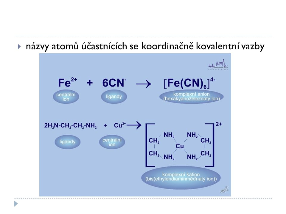  názvy atomů účastnících se koordinačně kovalentní vazby