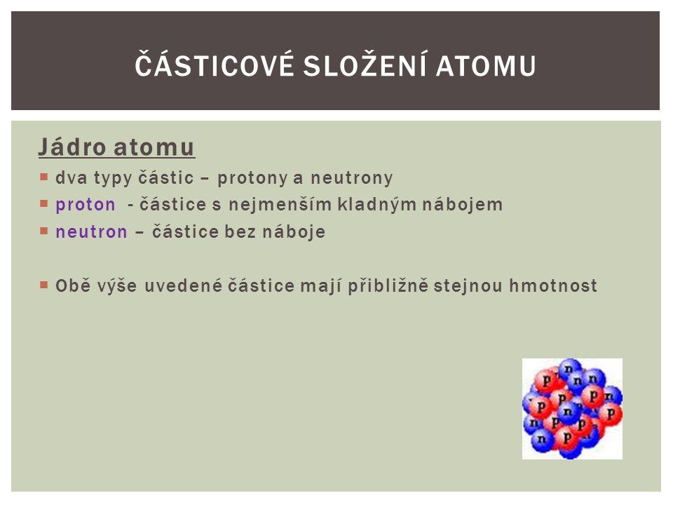 """Obal atomu  zde se nacházejí elektrony – částice s nejmenším záporným nábojem  jsou uspořádány ve vrstvách (slupkách)  atomy mohou obsahovat 1 – 7 slupek  poslední vrstva – valenční vrstva (elektrony obsažené v této vrstvě se nazývají """"valenční elektrony ) ČÁSTICOVÉ SLOŽENÍ ATOMU"""
