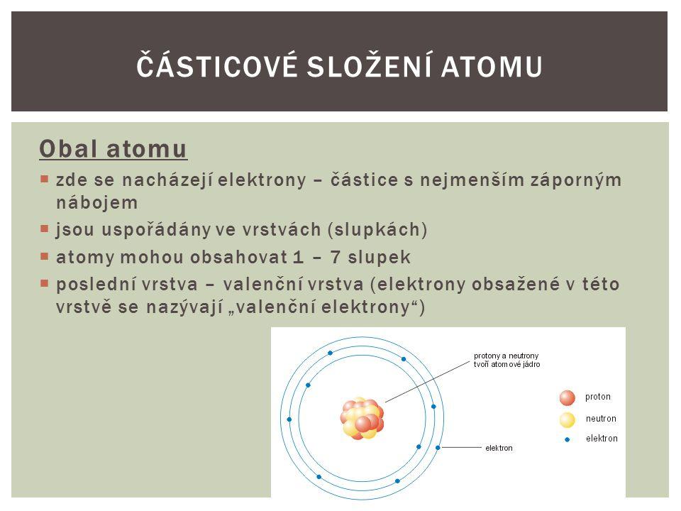 Obal atomu  zde se nacházejí elektrony – částice s nejmenším záporným nábojem  jsou uspořádány ve vrstvách (slupkách)  atomy mohou obsahovat 1 – 7