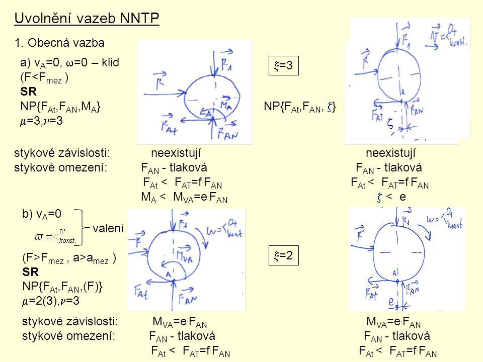 Uvolnění vazeb NNTP 1. Obecná vazba a) v A =0,  =0 – klid (F<F mez ) SR NP{F At,F AN,M A } NP{F At,F AN,  }  =3, =3  =3 stykové závislosti: neexi