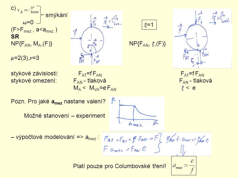 c) smýkání  =0 (F>F mez, a<a mez ) SR NP{F AN, M A,(F)} NP{F AN, ,(F)}  =2(3), =3 stykové závislosti: F AT =f. F AN  F AT =f. F AN stykové