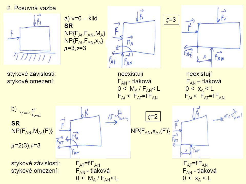 2. Posuvná vazba a) v=0 – klid SR NP{F At,F AN,M A } NP{F At,F AN,x A }  =3, =3 =3=3 stykové závislosti: neexistují neexistují stykové omezení: F A
