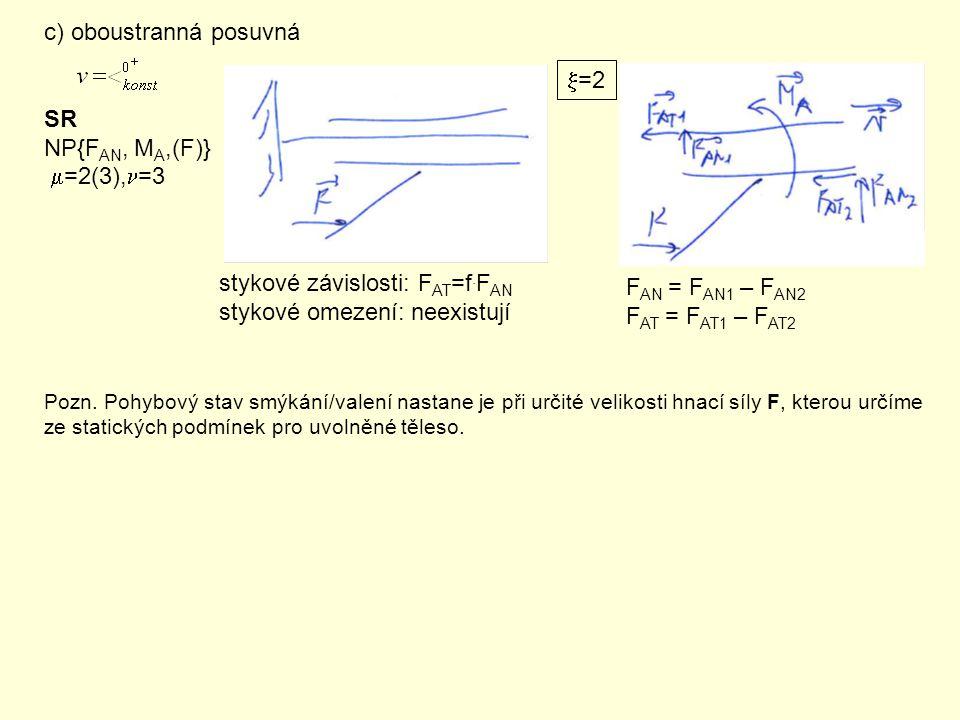 c) oboustranná posuvná SR NP{F AN, M A,(F)}  =2(3), =3 =2=2 stykové závislosti: F AT =f. F AN stykové omezení:neexistují F AN = F AN1 – F AN2 F AT
