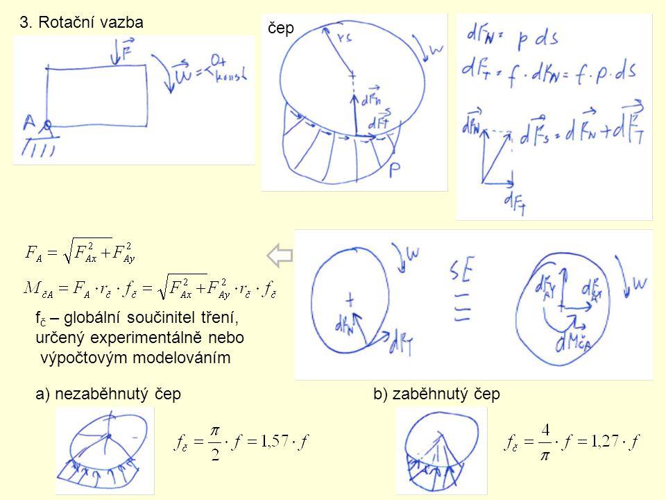 3. Rotační vazba čep f č – globální součinitel tření, určený experimentálně nebo výpočtovým modelováním a) nezaběhnutý čep b) zaběhnutý čep
