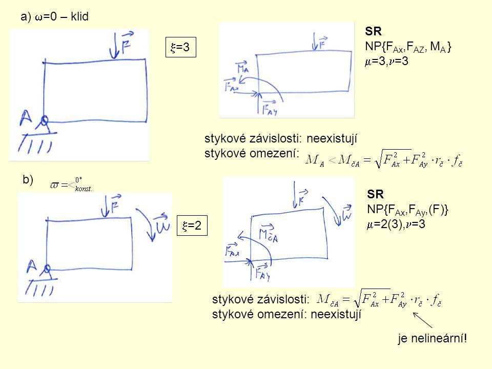 a)  =0 – klid SR NP{F Ax,F AZ, M A }  =3, =3 =3=3 stykové závislosti: neexistují stykové omezení: b) SR NP{F Ax,F Ay,(F)}  =2(3), =3 stykové závi