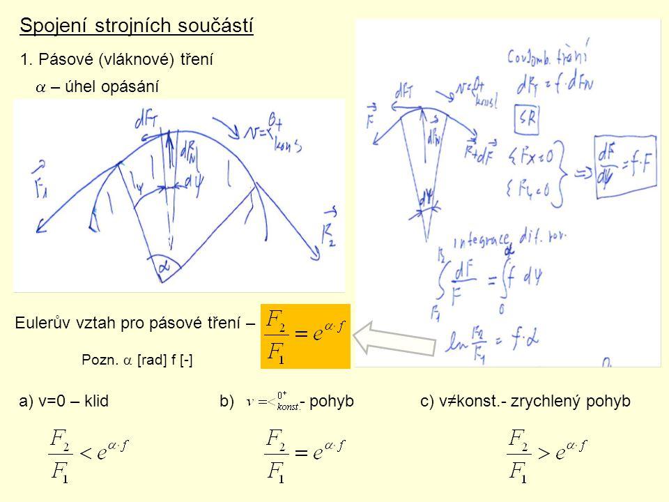 Spojení strojních součástí 1. Pásové (vláknové) tření  – úhel opásání Eulerův vztah pro pásové tření – Pozn.  [rad] f [-] a) v=0 – klidb) - pohybc)