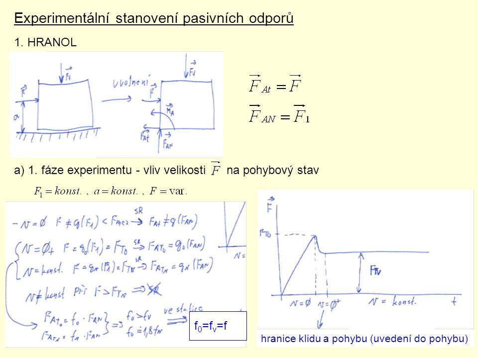 Experimentální stanovení pasivních odporů 1. HRANOL a) 1. fáze experimentu - vliv velikosti na pohybový stav f 0 =f v =f hranice klidu a pohybu (uvede