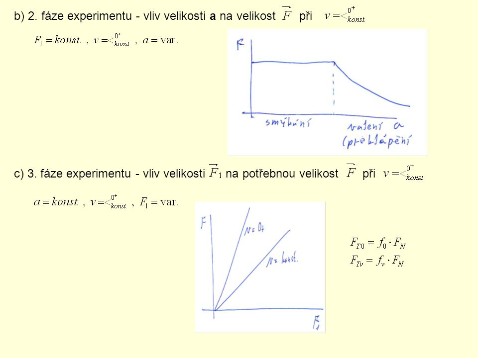 b) 2. fáze experimentu - vliv velikosti a na velikost při c) 3. fáze experimentu - vliv velikosti na potřebnou velikost při