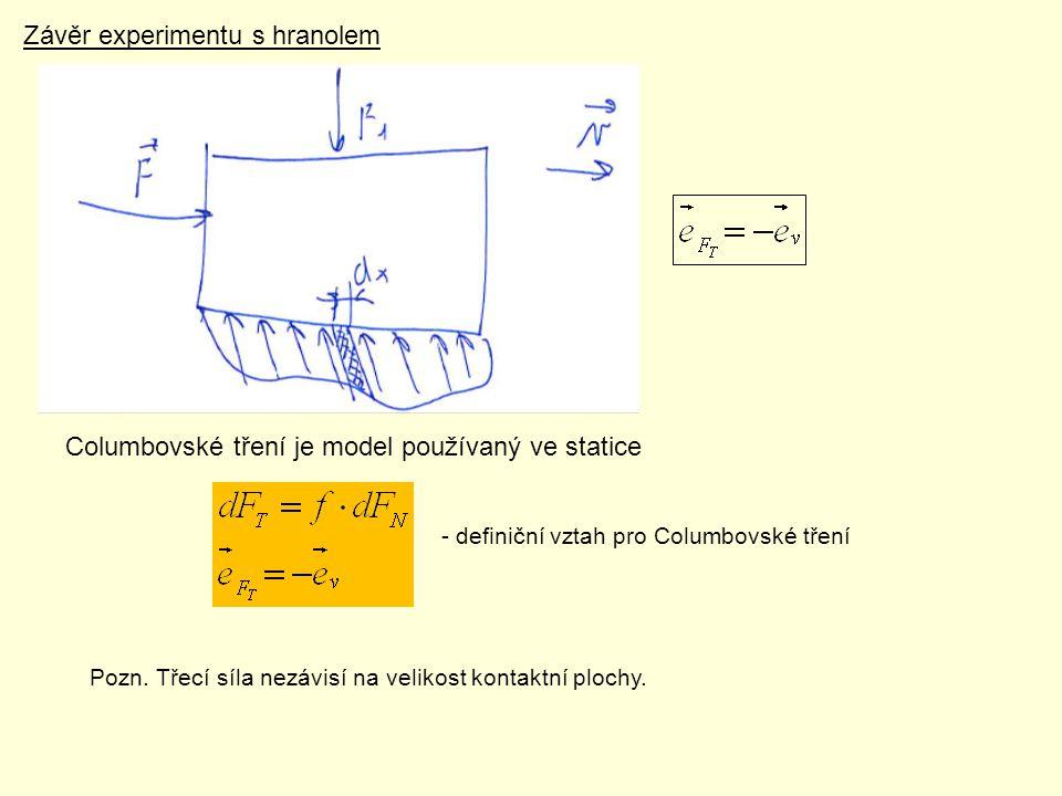 Závěr experimentu s hranolem Columbovské tření je model používaný ve statice - definiční vztah pro Columbovské tření Pozn. Třecí síla nezávisí na veli