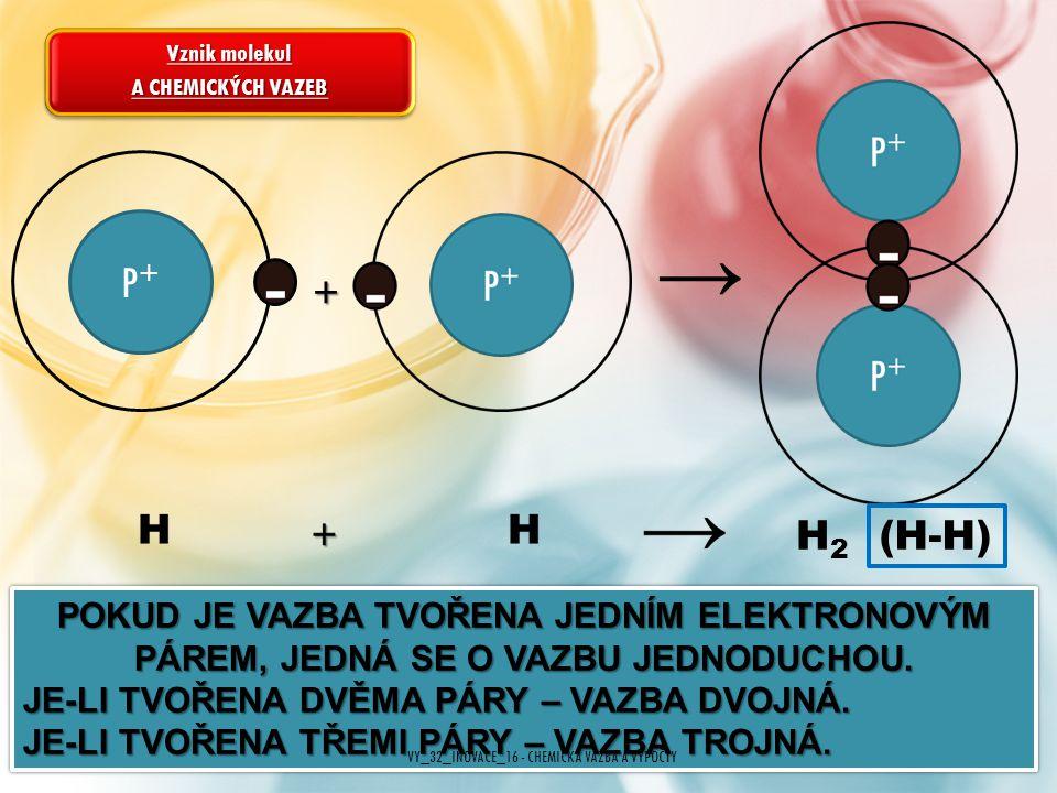 Vznik molekul A CHEMICKÝCH VAZEB → P+P+ - + POKUD JE VAZBA TVOŘENA JEDNÍM ELEKTRONOVÝM PÁREM, JEDNÁ SE O VAZBU JEDNODUCHOU. JE-LI TVOŘENA DVĚMA PÁRY –