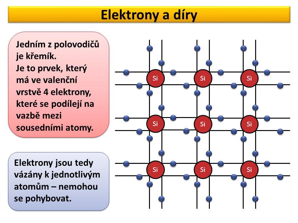 Elektrony a díry Jedním z polovodičů je křemík.