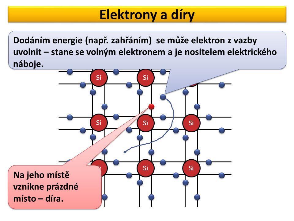 Elektrony a díry Si Dodáním energie (např.