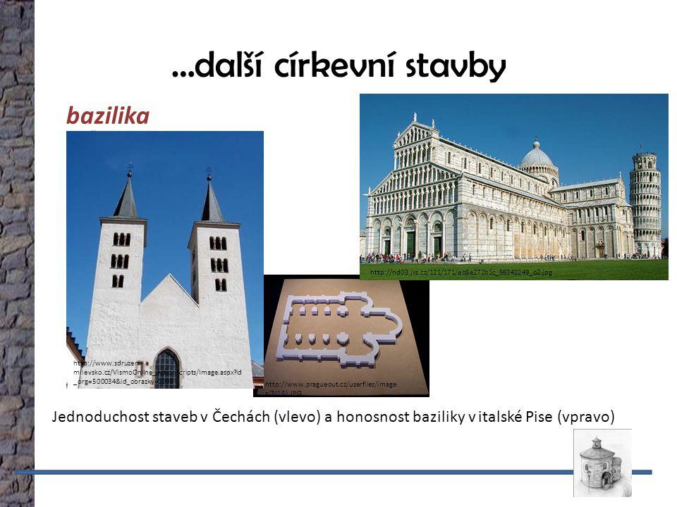 …další církevní stavby bazilika Římské říši http://cs.wikipedia.org/wiki/Soubor:Jerpoint_Abbey_E_1997_08_2 8.jpg Jednoduchost staveb v Čechách (vlevo) a honosnost baziliky v italské Pise (vpravo) http://www.sdruzeni- milevsko.cz/VismoOnline_ActionScripts/Image.aspx id_o rg=500034&id_obrazky=1202 http://www.pragueout.cz/userfiles/image s/3(18).JPG http://nd03.jxs.cz/121/171/eb8e272b1c_56342249_o2.jpg http://www.sdruzeni- milevsko.cz/VismoOnline_ActionScripts/Image.aspx id _org=500034&id_obrazky=1202