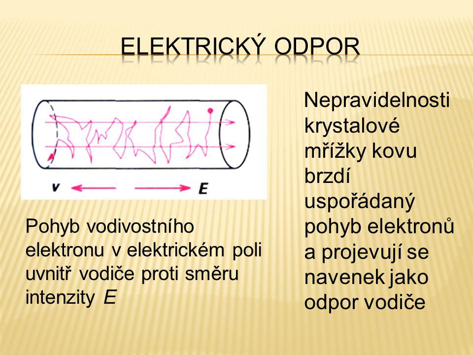 Nepravidelnosti krystalové mřížky kovu brzdí uspořádaný pohyb elektronů a projevují se navenek jako odpor vodiče Pohyb vodivostního elektronu v elektr
